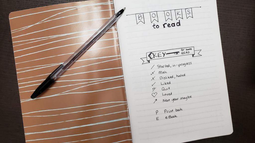 "Photo of my reading journal's ""key"""
